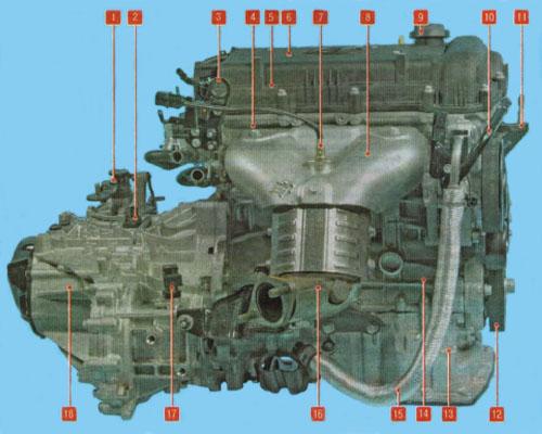 Двигатель kia rio надежность двигателя | KiaNova